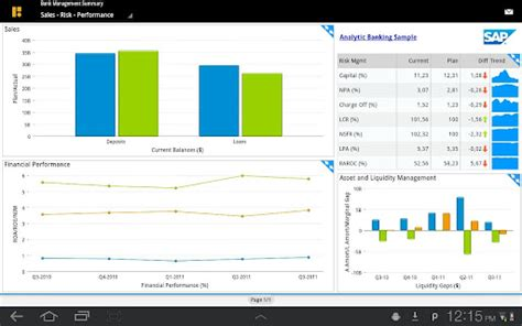 sap analytics sap businessobjects mobile