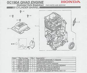 Honda Engine Parts Breakdown