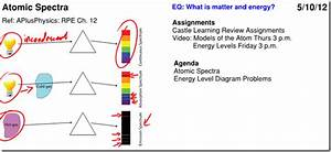 Energy Level Diagrams Archives - Page 2 Of 2