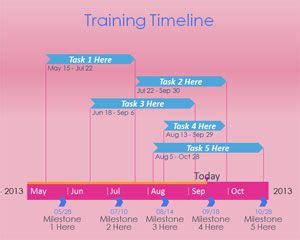 timelines powerpoint templates