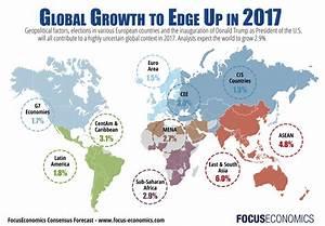 Major Economies Blog | FocusEconomics Insights | Page 1