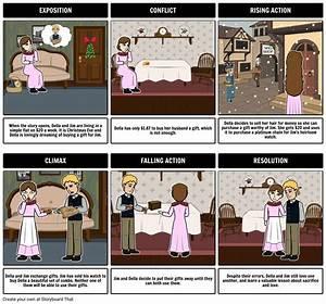 The Gift Of The Magi Plot Diagram Storyboard By Bridget