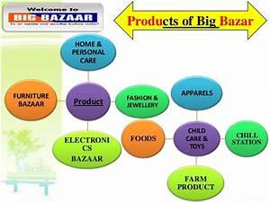 Online shopping ppt presentation