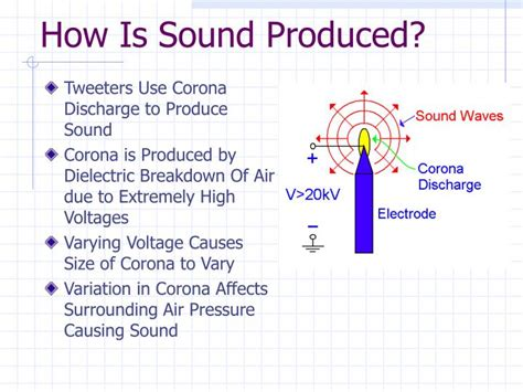 how is ppt how is sound produced powerpoint presentation id 151973