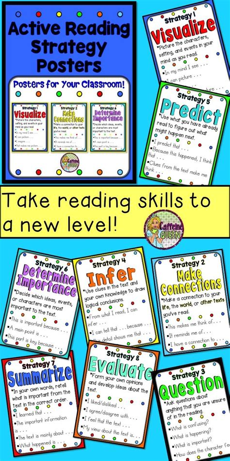 Reading Strategies & Skills  3 Poster Styles  Student, Style And Reading Strategies Posters