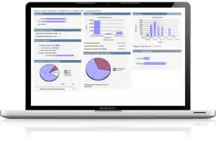Kpi Report Sle Format by Kpi Reporting Gabriel Scientific Consultancy Ltd
