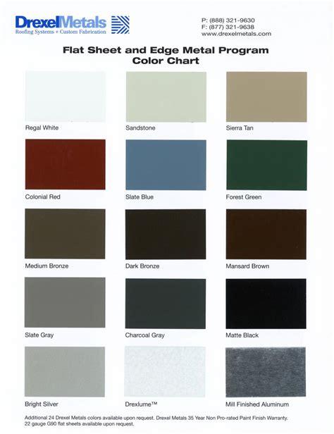 metal colors jet metals color charts