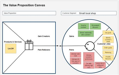 agile kanban scrumdesk crm example value proposition canvas scrumdesk