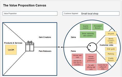 agile kanban scrumdesk crm example value proposition canvas scrumdesk
