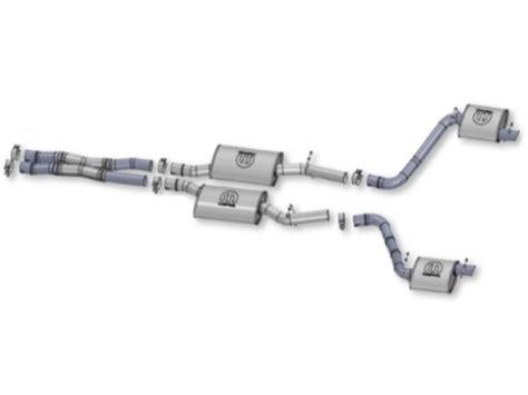 Mopar Genuine Dodge Parts & Accessories Dodge Charger