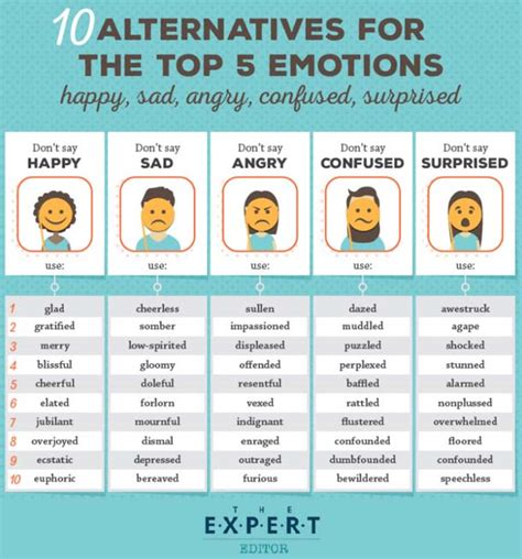 alternatives  top  emotions happy sad angry