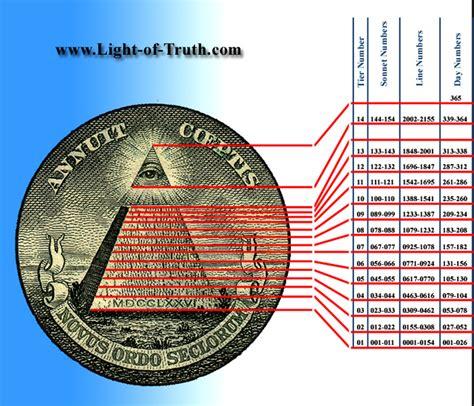 Illuminati Pyramid Meaning Shakespeare 911 And The Eye In The Pyramid