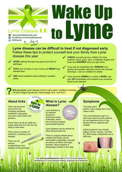 lduk poster lyme disease uk