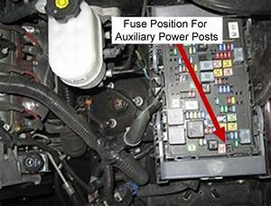 Location Of Fuses In Power Distribution Box To Install