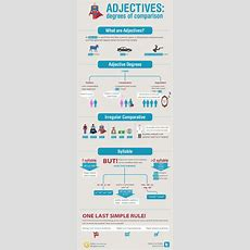 Top 10 English Infographics  Infographics Graphsnet