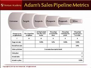 sales lead list template excel newhairstylesformen2014com With marketing pipeline template