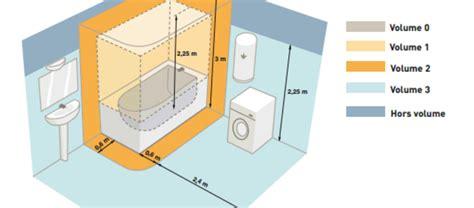 normes electrique cuisine normes électriques dans la salle de bain