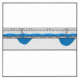 Wand Feuchtigkeit Messen : feuchtigkeit decke messen home image ideen ~ Lizthompson.info Haus und Dekorationen