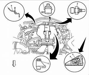 Fuse Box Wiring Diagram For 1998 Catera