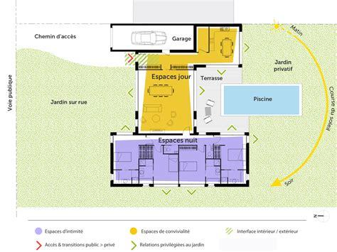 Plan Maison Familiale by Plan Maison Familiale Avec 4 Chambres Ooreka