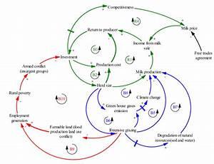 Perhitungan diagram benda bebas dan teori keseimbangan diagram of circle system choice image how to guide and refrence ccuart Gallery