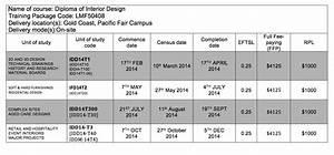 vet fee schedule interior design academy of design With interior designer design fee