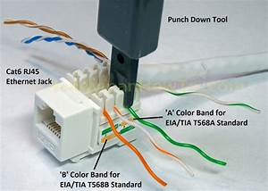 Cat6 Punch Down Wiring Diagram