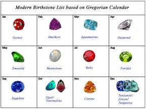 What Stone Is June Birthstone