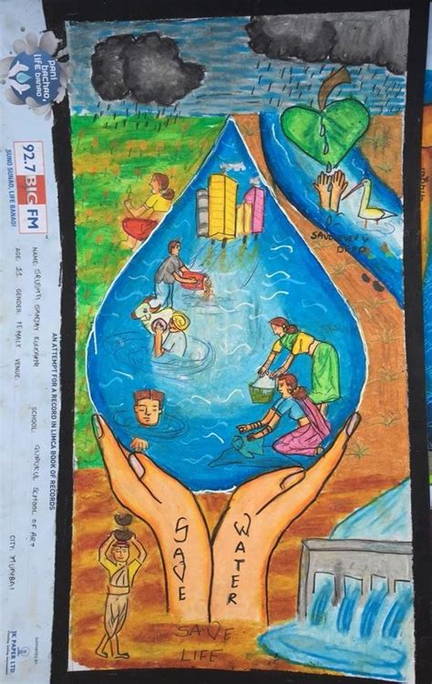 Information About Save Water Save Earth Posters To Draw Yousense Info