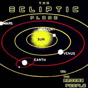 Planets On the Ecliptic - Pics about space