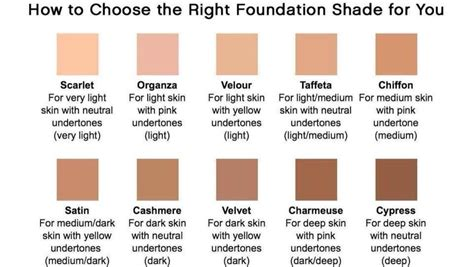 how to what foundation color you are what foundation shade should you choose let this chart