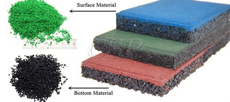 cer patio mats top quality playground rubber floor epdm flooring