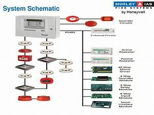Addressable Fire Detection System