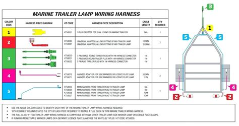 5 Pin Wiring Diagram For Trailer by 5 Pin Flat Trailer Wiring Diagram Trailer Wiring