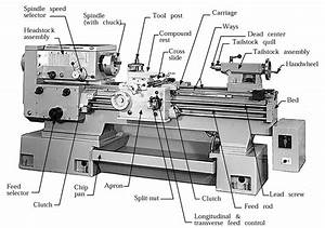 Lathe Machine  Parts  Operations