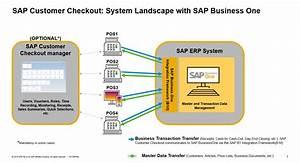 Sap Customer Checkout  U2013 Customer Landscape With Sap