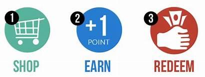 Loyalty Icon Rewards Points Reward Program Redeem