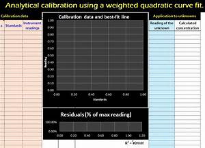 Free Excel Templates For Small Business Calibration Quadratic Weighted Template My Excel Templates