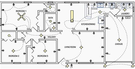 Guidelines Basic Electrical Wiring Your Home