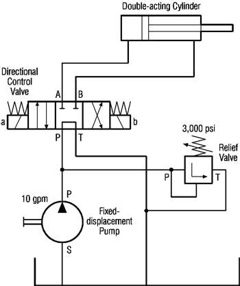 hydraulic equipment slowdown nailing internal leakage