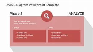 Flat Dmaic Powerpoint Template