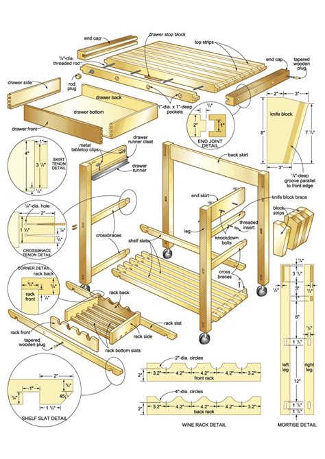 butcher block island woodworking plans woodshop plans