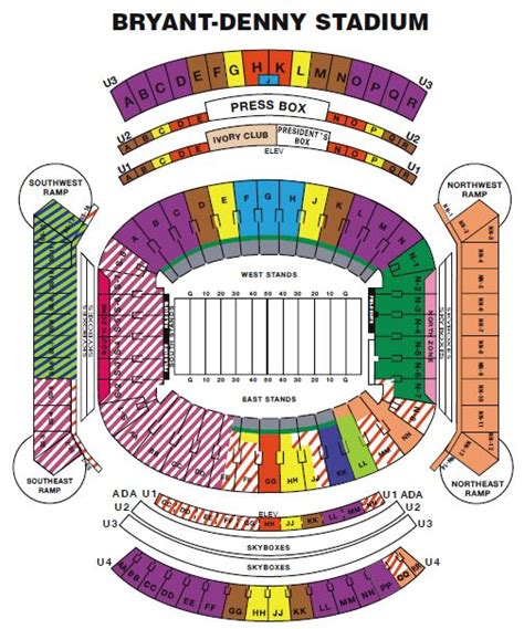 state section  bryant denny