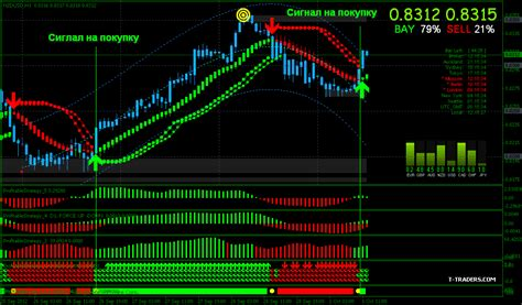 the wikitext you entered doesn t contain a valid license template forex4live forex 4 live trading system