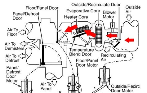 ford     air flow   heater core