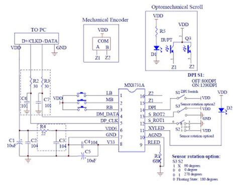 Development Computer Mouse Circuit Controlled Eog