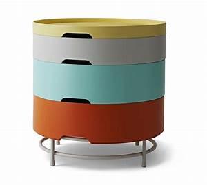 Ikea Stoffe 2014 : kleinm bel ~ Markanthonyermac.com Haus und Dekorationen