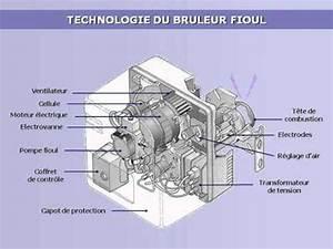 Pompe A Fioul Electrique : bruleur fioul youtube ~ Melissatoandfro.com Idées de Décoration