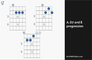 Blues Guitar Chords  Progressions And The Theory Involved