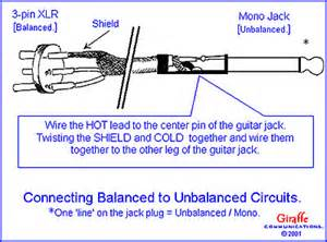 similiar 1 4 cable diagram keywords microphone cable wiring diagram